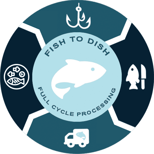 Channel Fish Logo From Fish to Dish